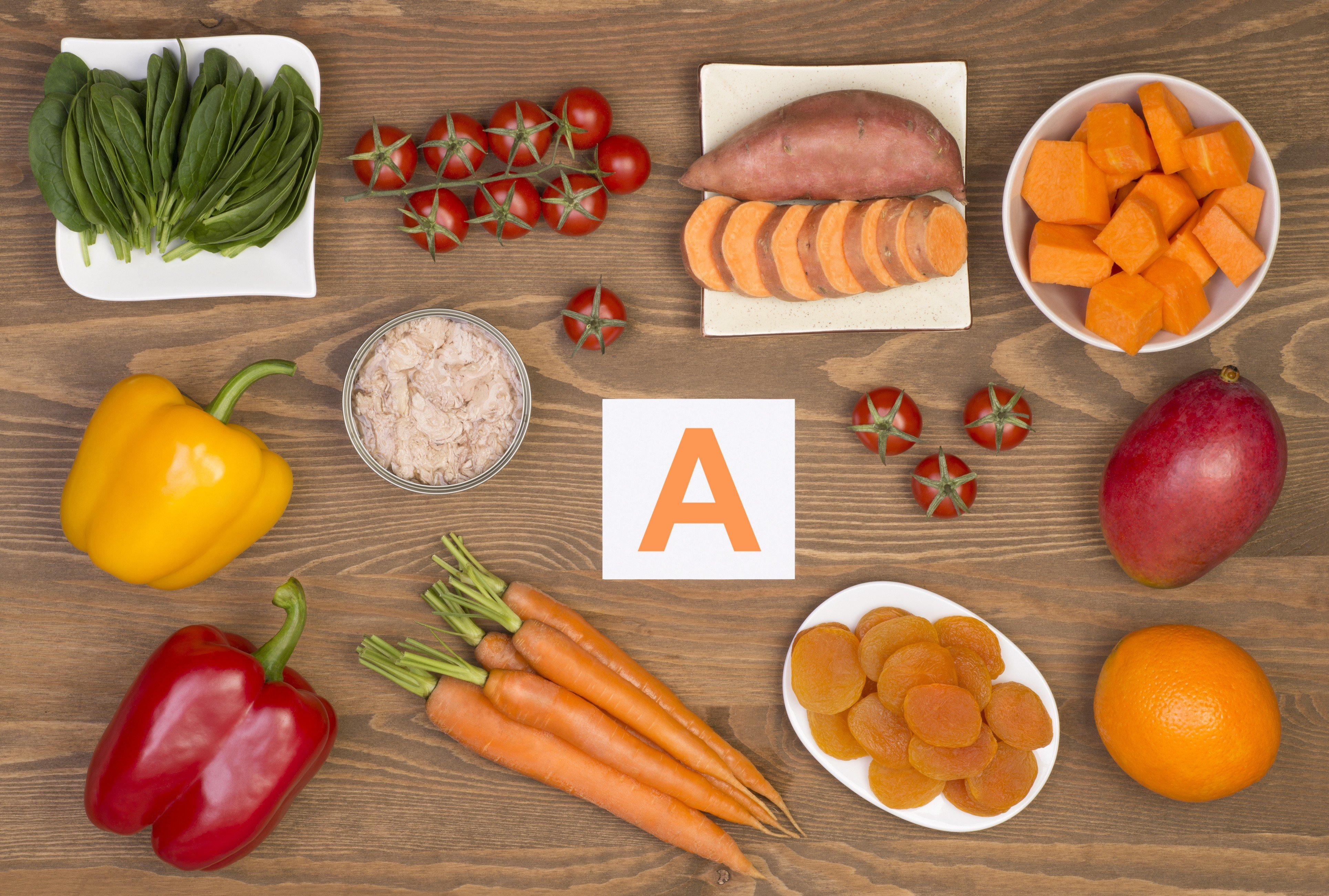 Vitamin A Analizleri ve Birimlerine Dair